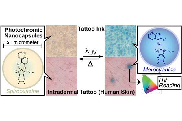 nanotecnologia-en-el-cuerpo-humano-amar-la-vida